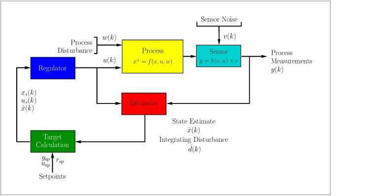 pdf Как подобрать аккомпанемент